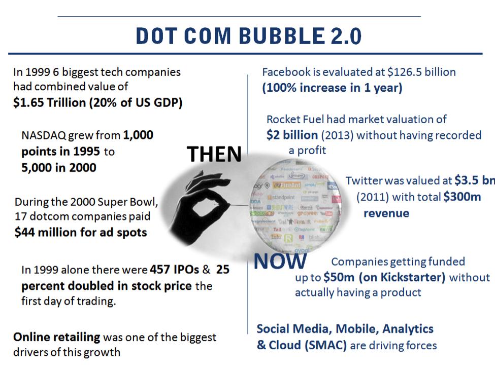 Second Dot Com Bubble