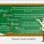 knowyourvowels